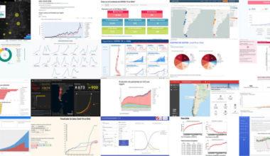 Data Observatory desarrolla componentes clave de plataforma de datos covid -19