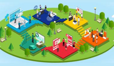 2ª versión interactiva Feria Online de Carreras UAI